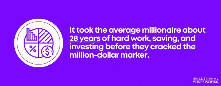 It took the average millionaire about 28 years of hard work, saving, and investing before they cracked the million-dollar marker