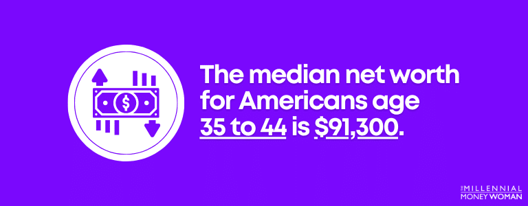 The median net worth for Americans age 34 to 44 is $91,300