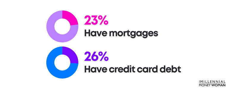 """the millennial money woman blog post """"percentage of american seniors with mortgage and credit card debt"""""""