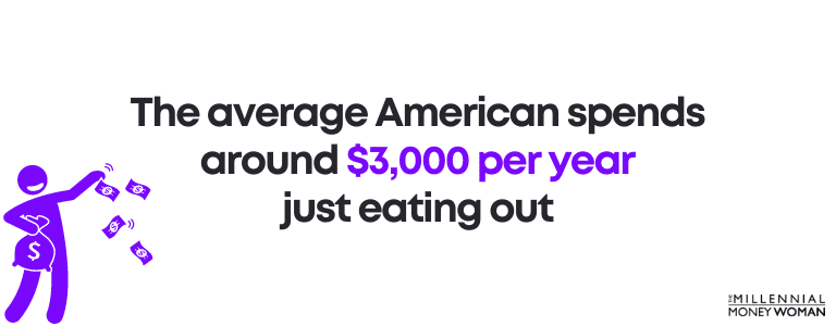 The average American spends around $3,000 per year just eating out