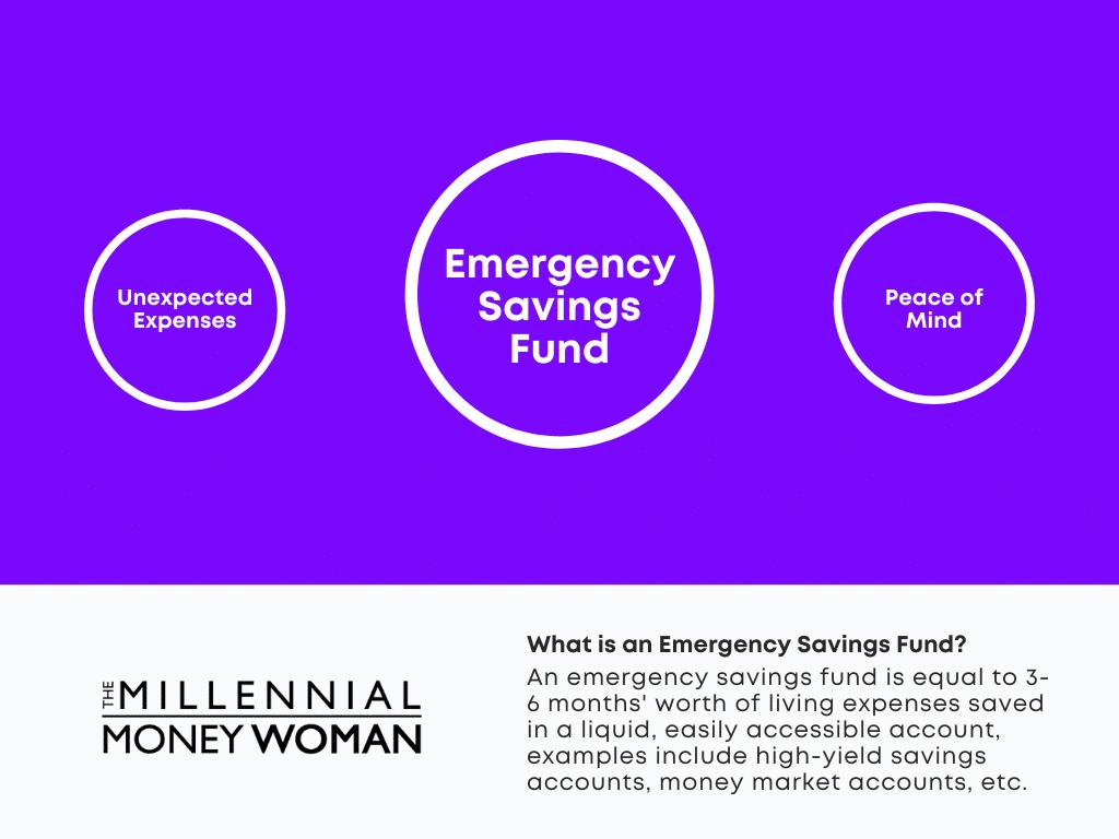 "the millennial money woman blog post ""emergency savings fund definition"""