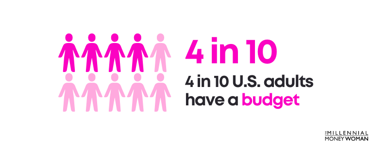 4 in 10 american adults have a budget