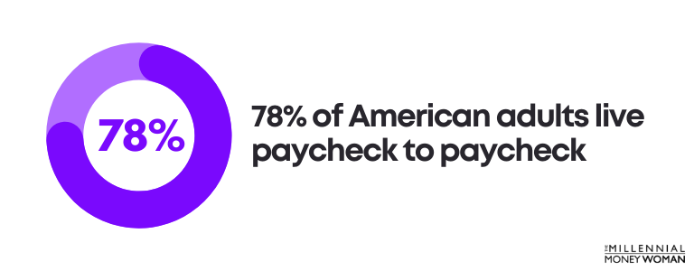 78% of American adults live paycheck to paycheck