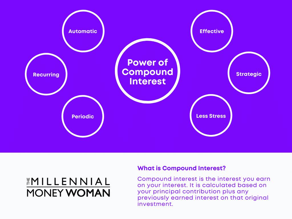 "the millennial money woman blog post ""compound interest definition"""
