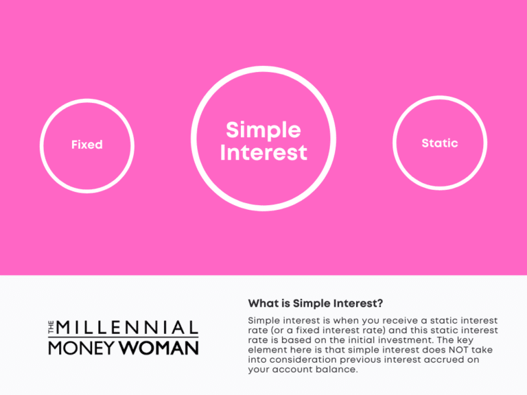 simple interest definition
