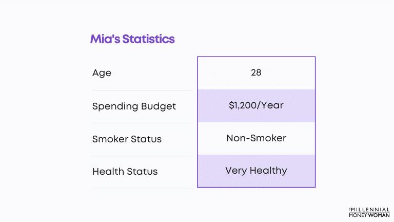 mias statistics