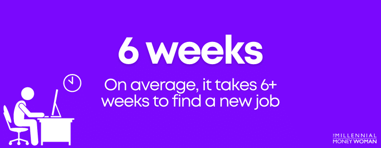 on average it takes 6 weeks to find a new job