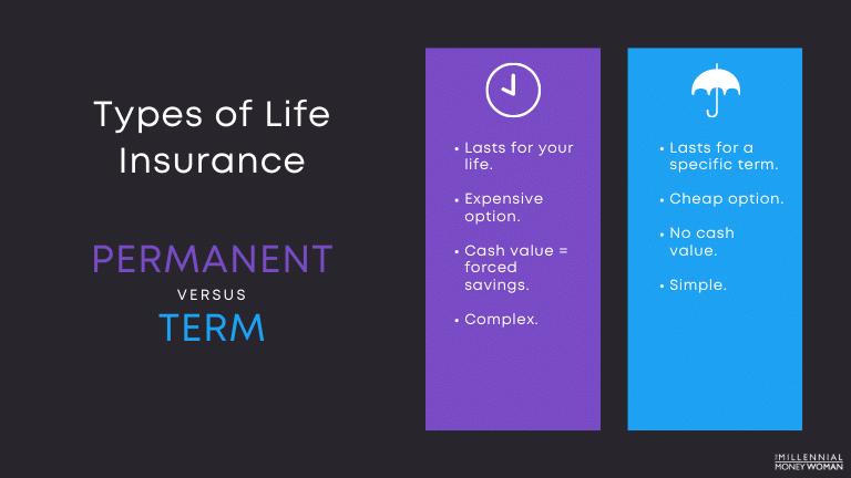 "the millennial money woman blog post ""permenant vs term life insurance"""