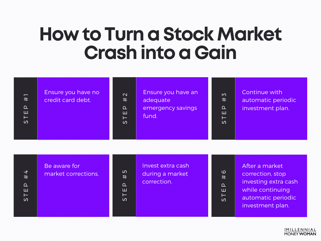 """the millennial money woman blog post """"step-by-step guide on how to turn a stock market crash into a gain"""""""