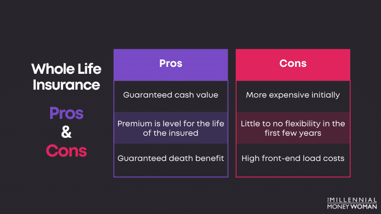 """the millennial money woman blog post """"whole life insurance pros and cons"""""""