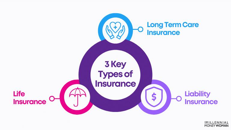 "the millennial money woman blog post ""key types of insurance"""