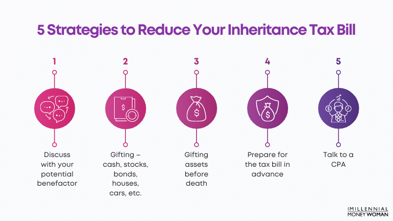 """the millennial money woman blog post """"how to Reduce Your Inheritance Tax Bill"""""""
