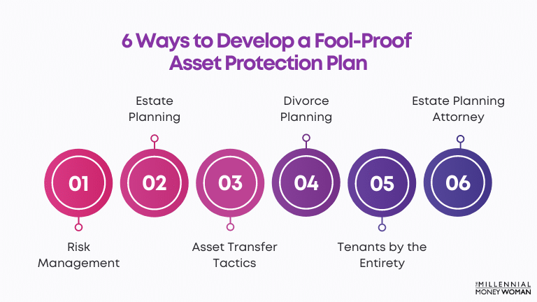 """the millennial money woman blog post """"6 Ways to Develop a Fool-Proof Asset Protection Plan"""""""