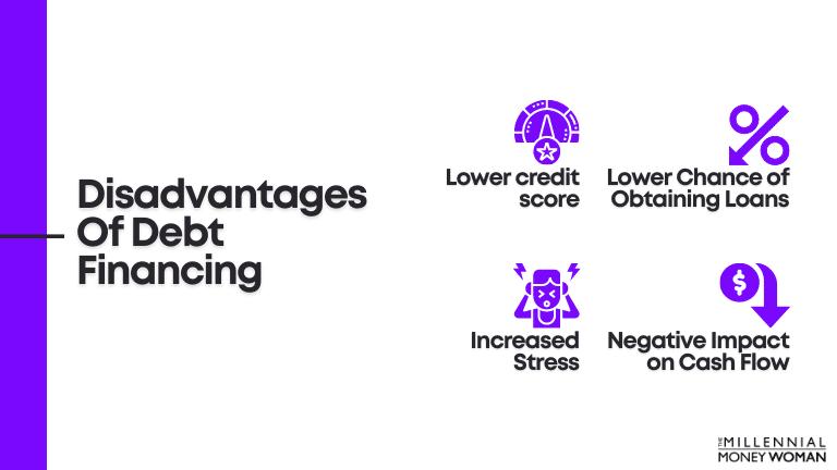 """the millennial money woman blog post """"Disadvantages Of Debt Financing"""""""