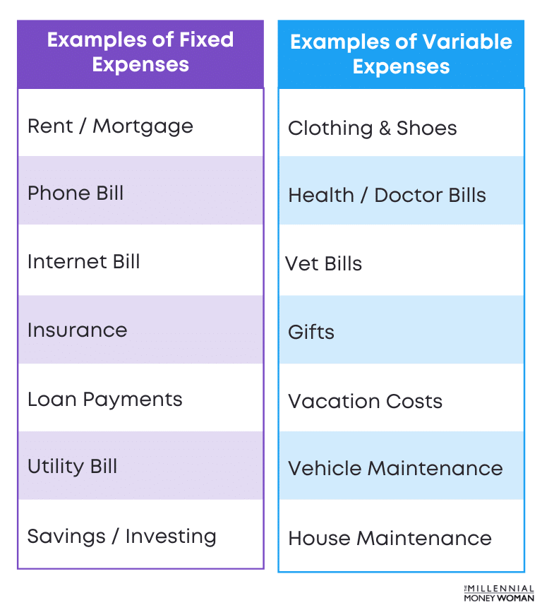 """the millennial money woman blog post """"Examples of Fixed vs Variable Expenses"""""""