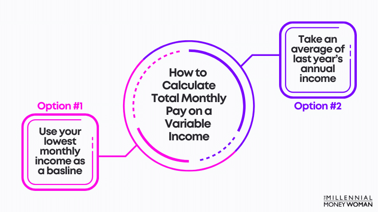 """the millennial money woman blog post """"How to Calculate Total Monthly Pay on a Variable Income"""""""