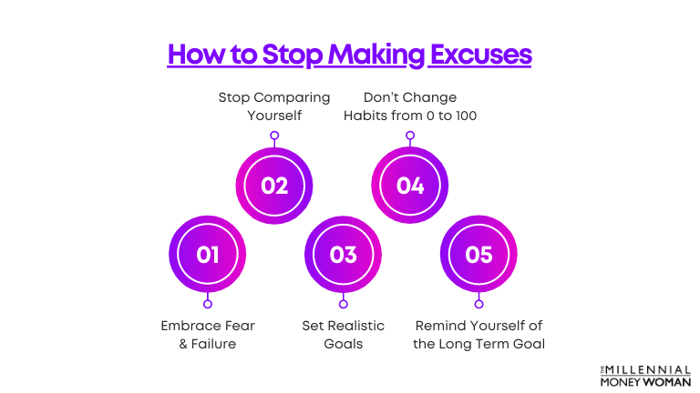 """the millennial money woman blog post """"how to stop making excuses"""""""