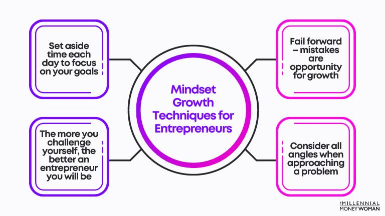 "the millennial money woman blog post ""Mindset Growth Techniques for Entrepreneurs"""
