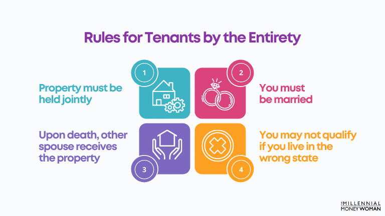 """the millennial money woman blog post """"Rules for Tenants by the Entirety"""""""
