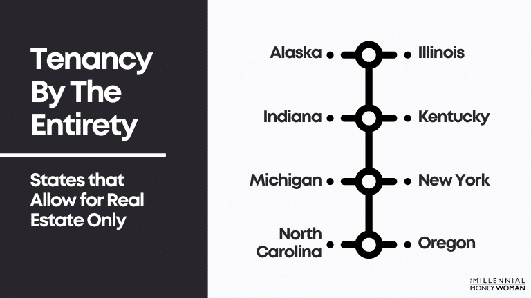 States that allow tenancy by the entirety for real estate only
