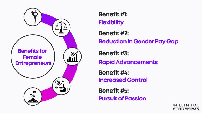 "the millennial money woman blog post ""benefits for female entrepreneurs"""