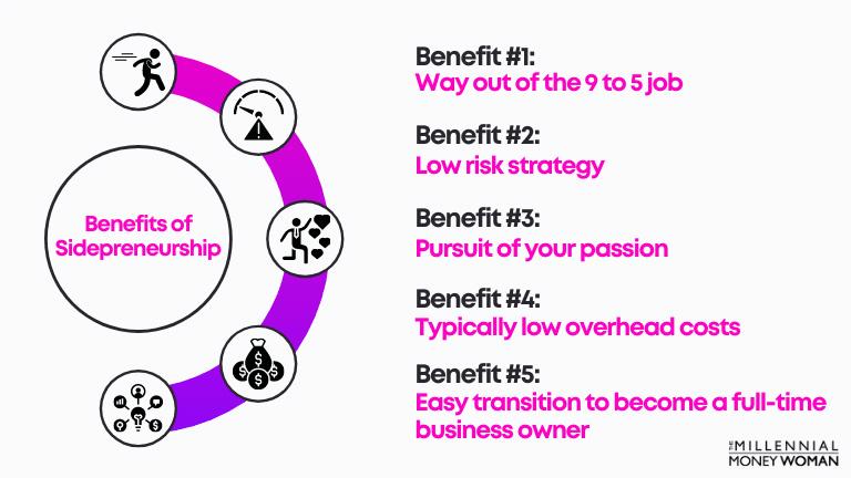 benefits of sidepreneurship