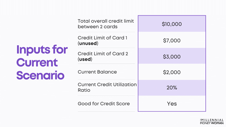 credit score scenario 1