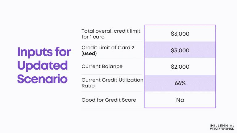 credit score scenario 2