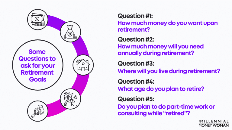"the millennial money woman blog post ""retirement goal questions"""