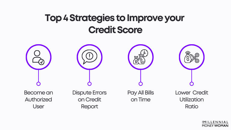 """the millennial money woman blog post """"infographic with 4 strategies explaining how to raise your credit score"""""""