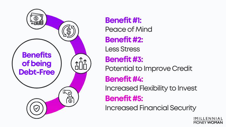 "the millennial money woman blog post ""benefits of being debt free"""
