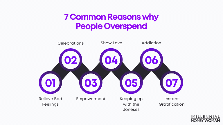 common reasons why people overspend