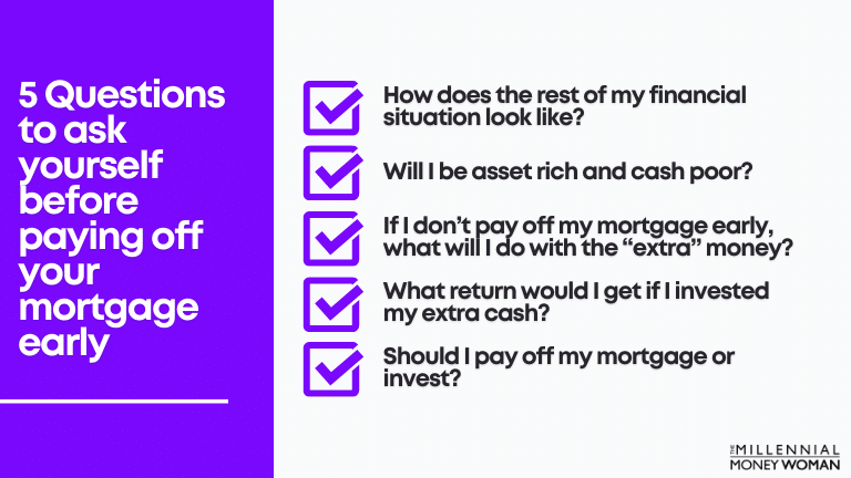 """the millennial money woman blog post """"five questions to ask yourself before paying off your mortgage early"""""""
