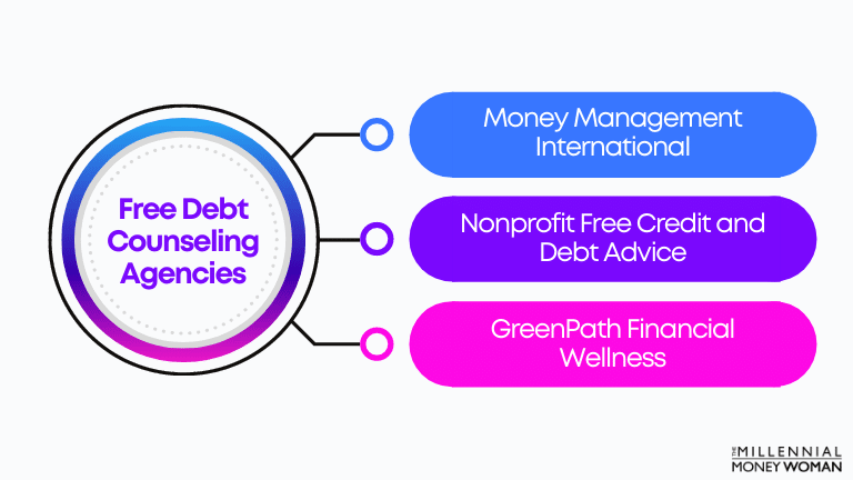 """the millennial money woman blog post """"free debt counseling agencies"""""""