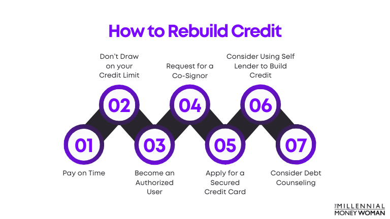 """the millennial money woman blog post """"how to rebuild credit in 7 steps"""""""