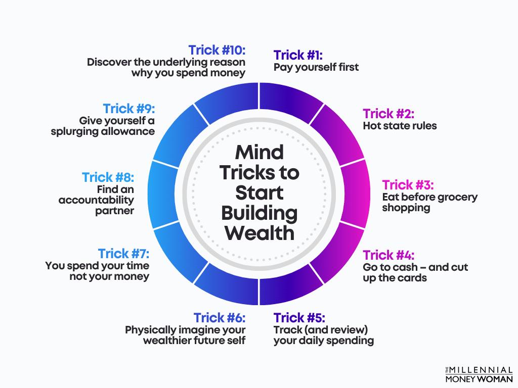 "the millennial money woman blog post ""mind tricks to stop spending money"""