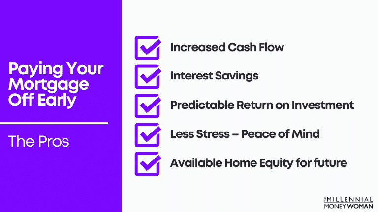 """the millennial money woman blog post """"paying off your mortgage early pros"""""""