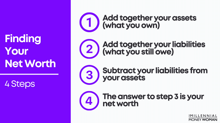 how to find your net worth
