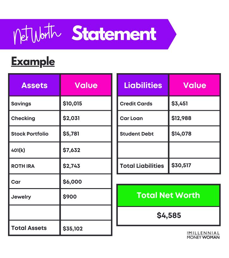 "the millennial money woman blog post ""net worth statement example"""