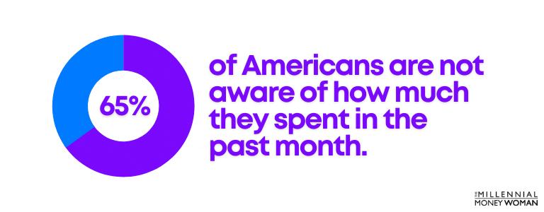 American spending statistic
