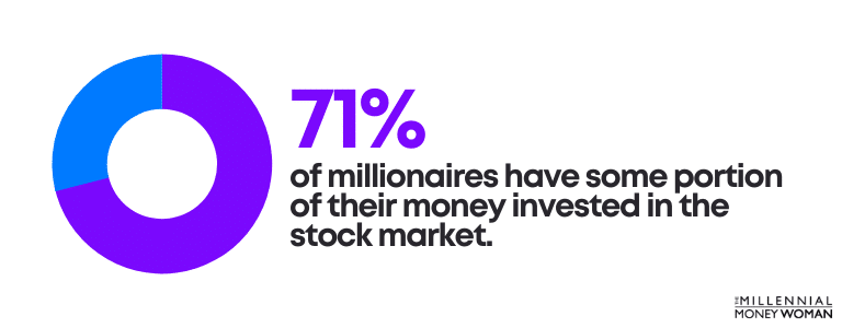 """the millennial money woman blog post """"Percentage of millionaires invested in the stock market statistic"""""""