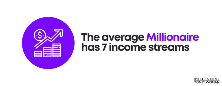 """the millennial money woman blog post """"average millionaire income stream statistic"""""""