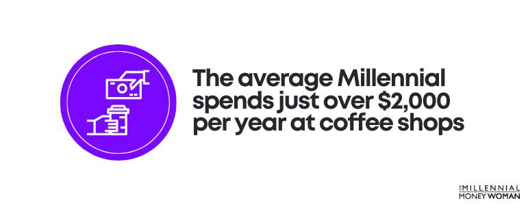 "the millennial money woman blog post ""millennial coffee spending statistic"""