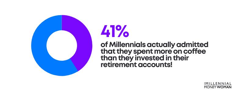 "the millennial money woman blog post ""millennial retirement account statistic"""