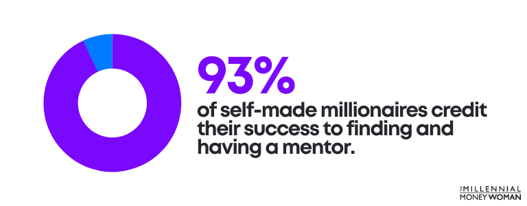 millionaires that credit their success to their mentors statistic