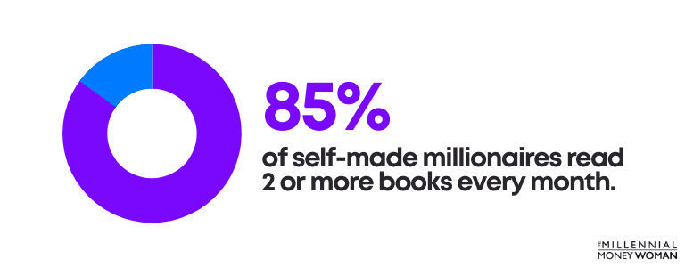 """the millennial money woman blog post """"millionaires that read books statistic"""""""
