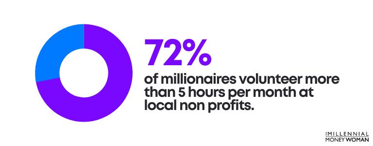 millionaires that volunteer statistic