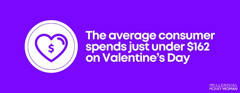 valentines day average consumer spending statistic 1