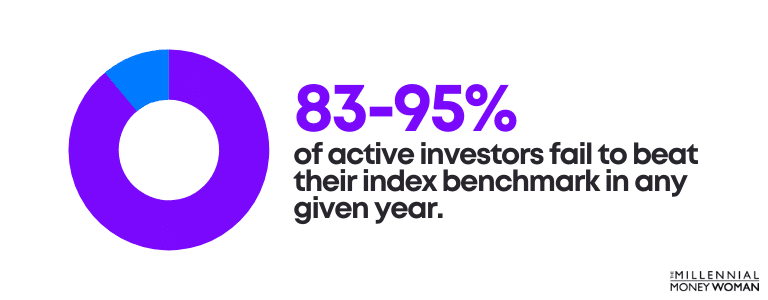 """the millennial money woman blog post """"active investors fail to beat their index benchmark in any given year statistic"""""""