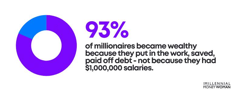 "the millennial money woman blog post ""millionaires salary statistic"""